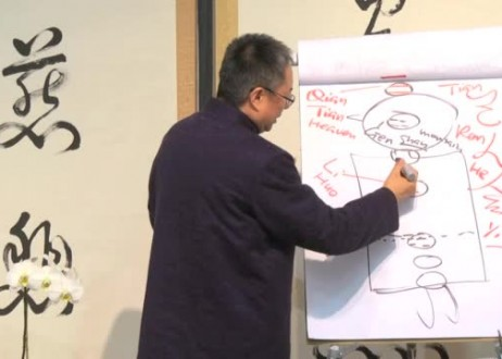 Master Sha Teaches Soul Mind Body Science System