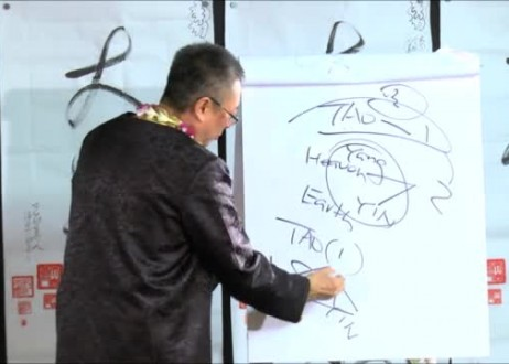 Master Sha Teaches How to Open the Central Meridian Channel