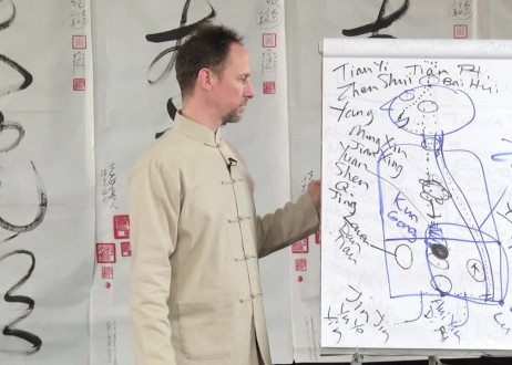 Learn the Immortal Tao Classic with Master David: Lines 85 -104