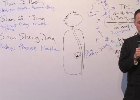 Tao Jing Teaching, Part 4 - Lines 29 - 40
